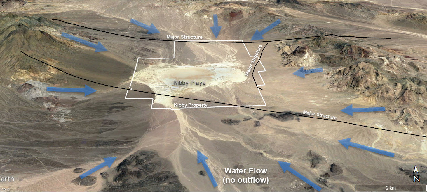 Kibby Basin Water Flow