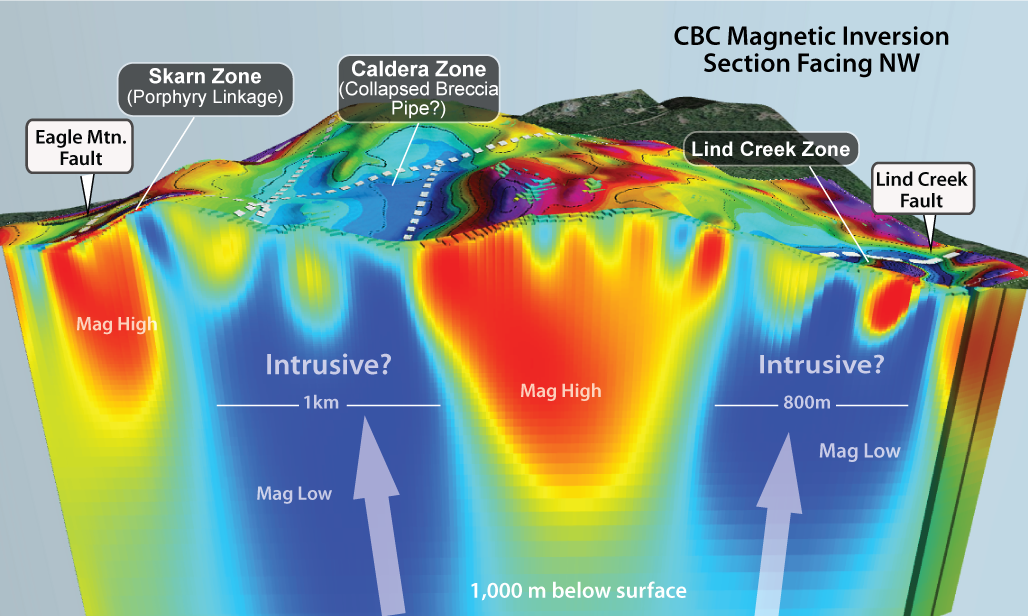 CBC Mag inversion section